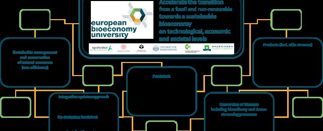 Registration is Now On for EBU Scientific Forum 2021