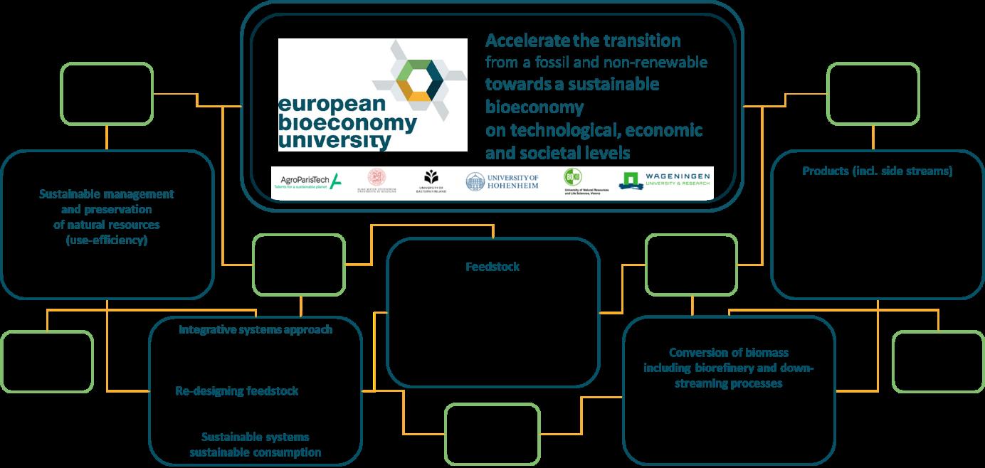 EBU Scientific Forum – Call for contributions